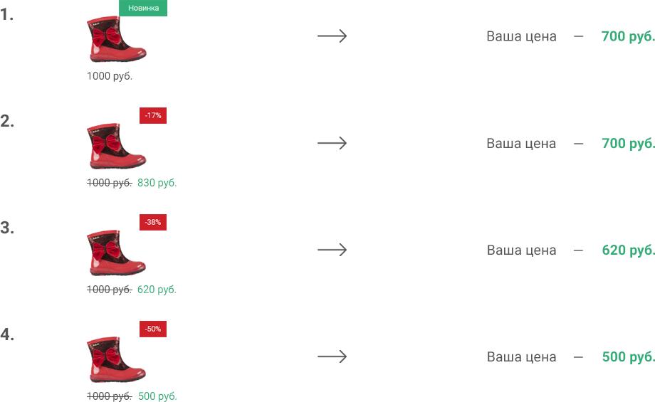 Совместные покупки детской обуви